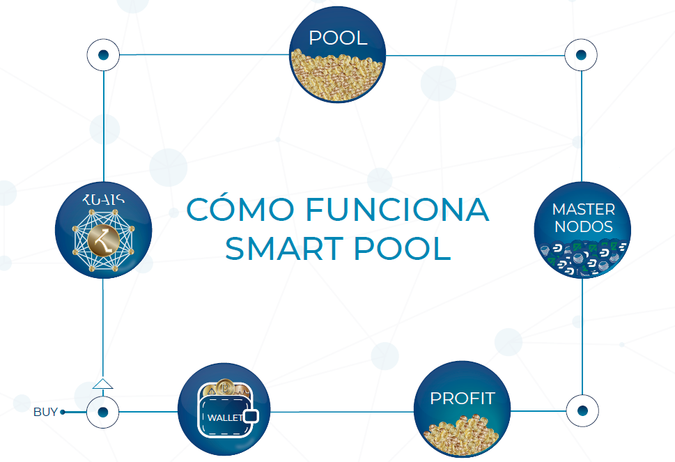 Kuailian Smart Pool - Diagrama